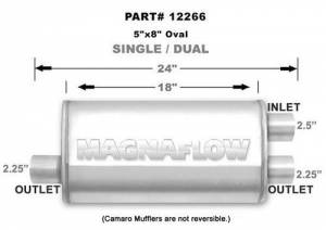 MAGNAFLOW PERF EXHAUST #12266 Stainless Muffler 2.5in Inlet Offset/Dual 2.25in